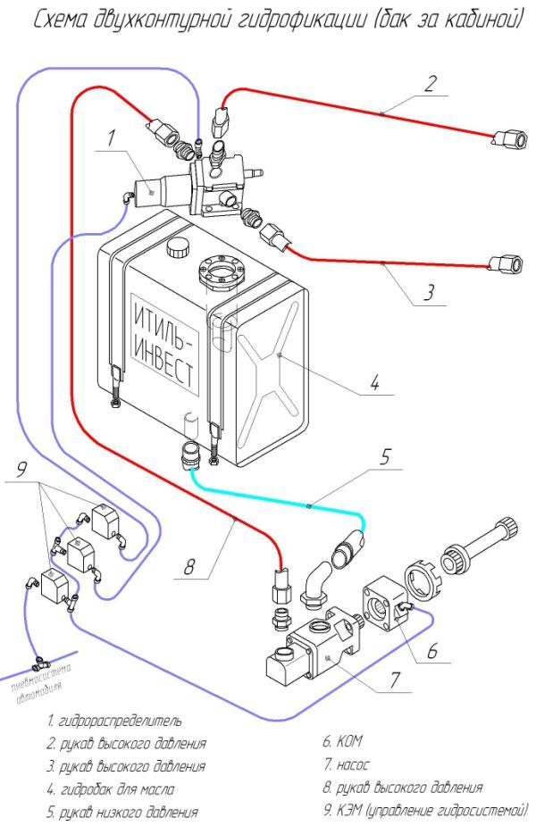 Схема двухконтурной гидрофикации под самосвал
