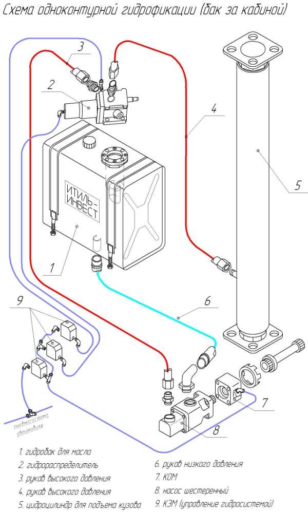 Схема одноконтурной гидрофикации под самосвал